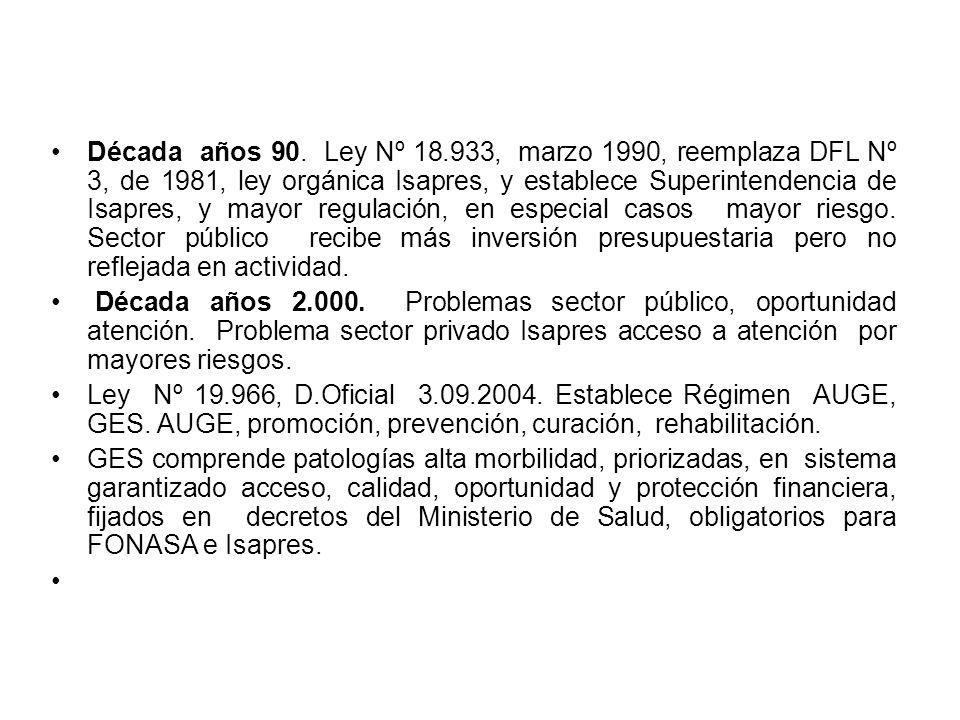 Década años 90. Ley Nº 18.933, marzo 1990, reemplaza DFL Nº 3, de 1981, ley orgánica Isapres, y establece Superintendencia de Isapres, y mayor regulación, en especial casos mayor riesgo. Sector público recibe más inversión presupuestaria pero no reflejada en actividad.