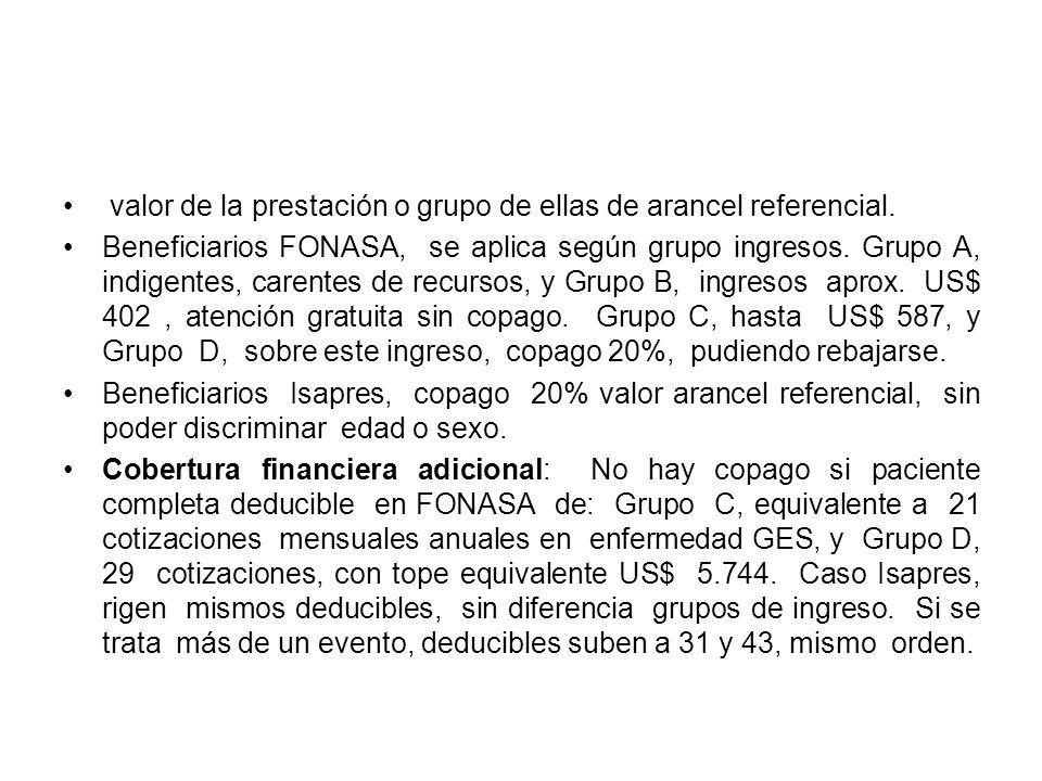 valor de la prestación o grupo de ellas de arancel referencial.