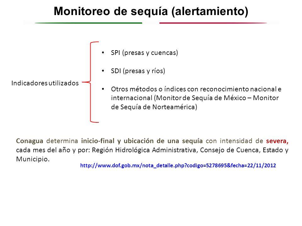 Monitoreo de sequía (alertamiento)