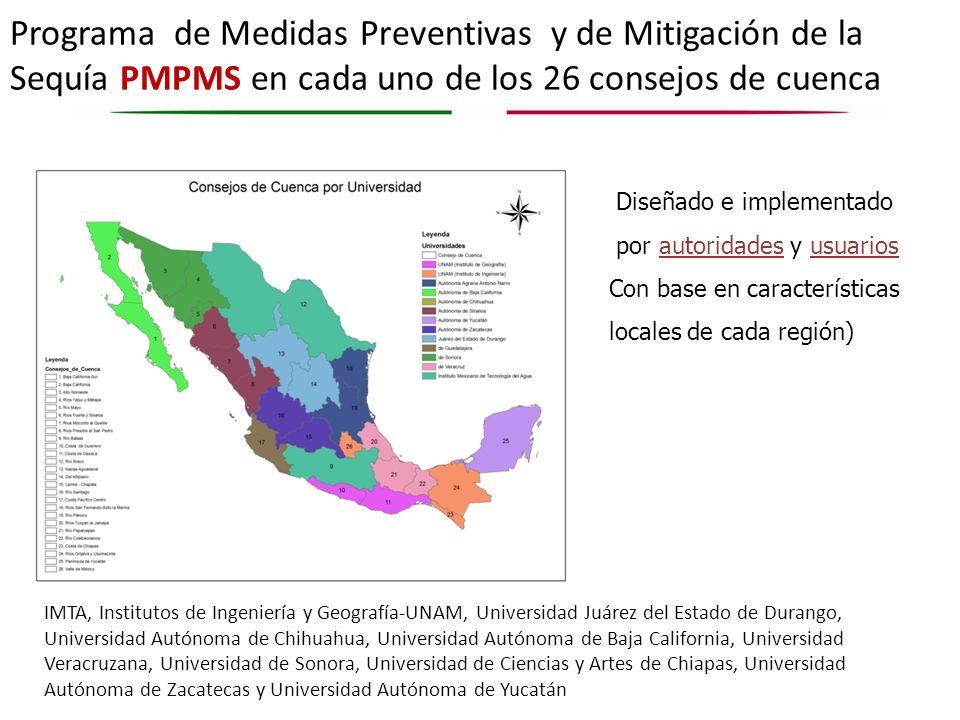 Programa de Medidas Preventivas y de Mitigación de la Sequía PMPMS en cada uno de los 26 consejos de cuenca