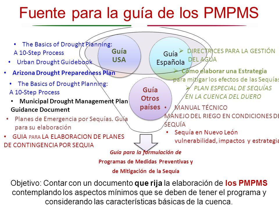 Fuente para la guía de los PMPMS