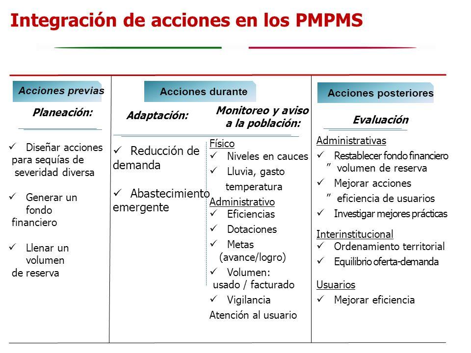 Integración de acciones en los PMPMS