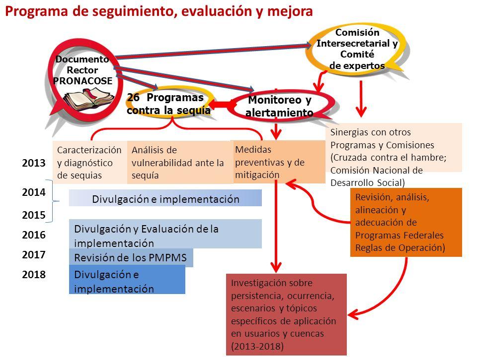 Divulgación e implementación