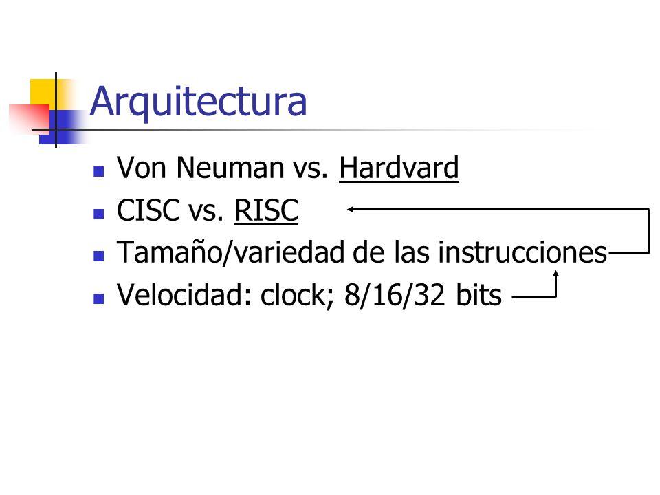 Arquitectura Von Neuman vs. Hardvard CISC vs. RISC