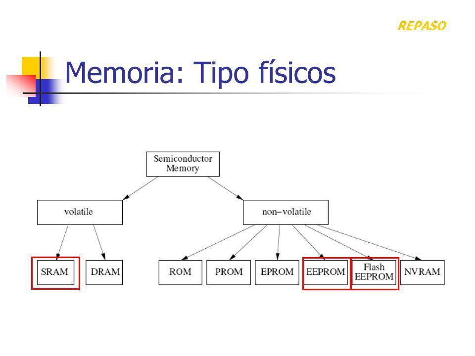 REPASO Memoria: Tipo físicos
