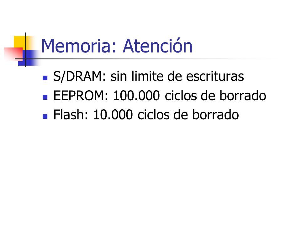 Memoria: Atención S/DRAM: sin limite de escrituras