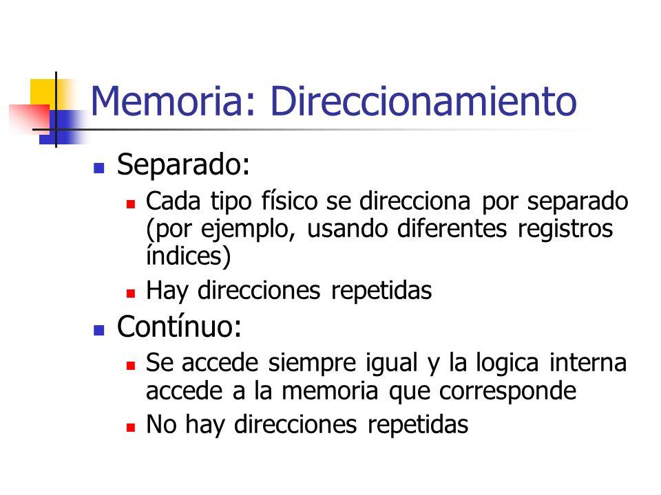 Memoria: Direccionamiento