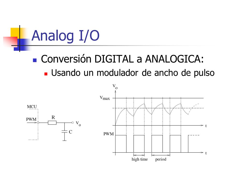 Analog I/O Conversión DIGITAL a ANALOGICA: