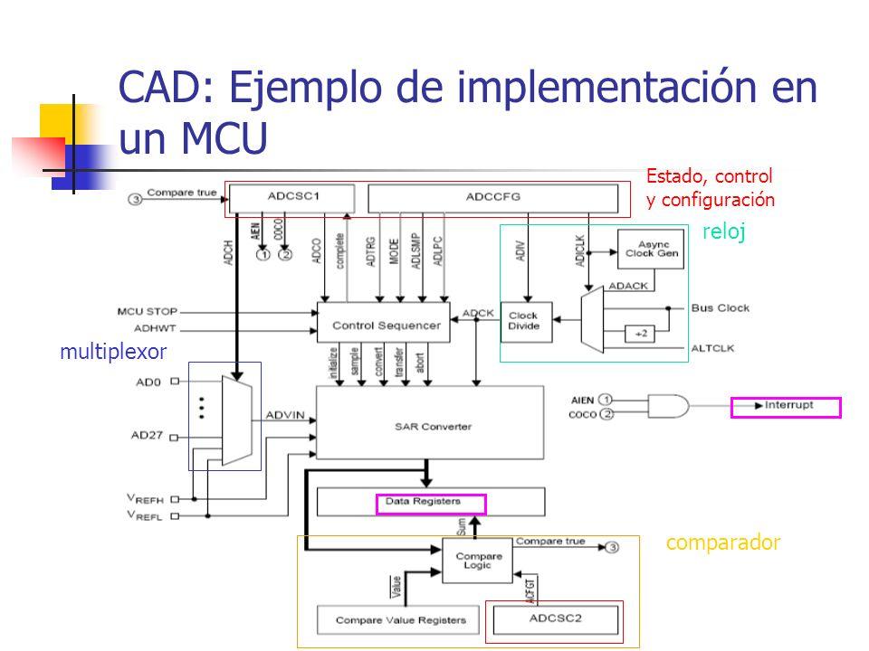 CAD: Ejemplo de implementación en un MCU
