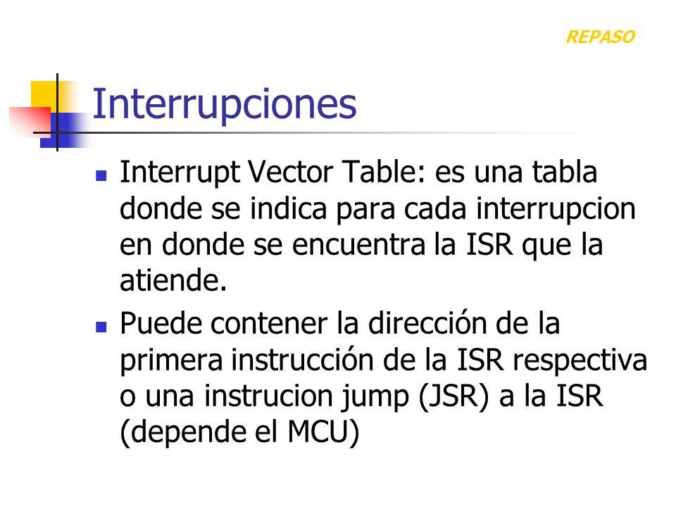 REPASO Interrupciones. Interrupt Vector Table: es una tabla donde se indica para cada interrupcion en donde se encuentra la ISR que la atiende.