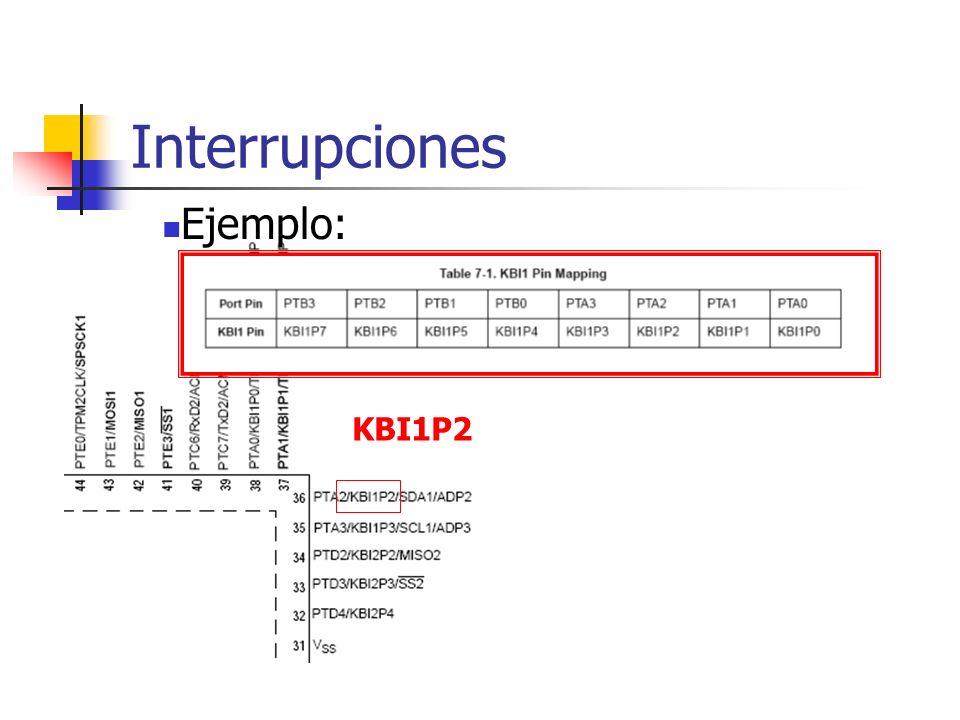 Interrupciones Ejemplo: