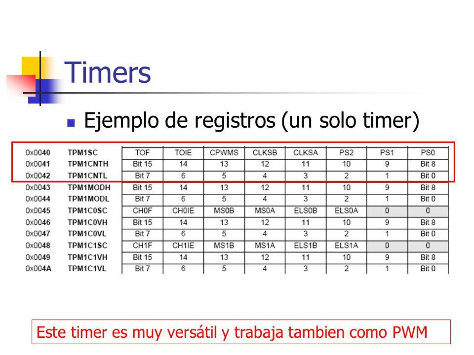 Timers Ejemplo de registros (un solo timer)