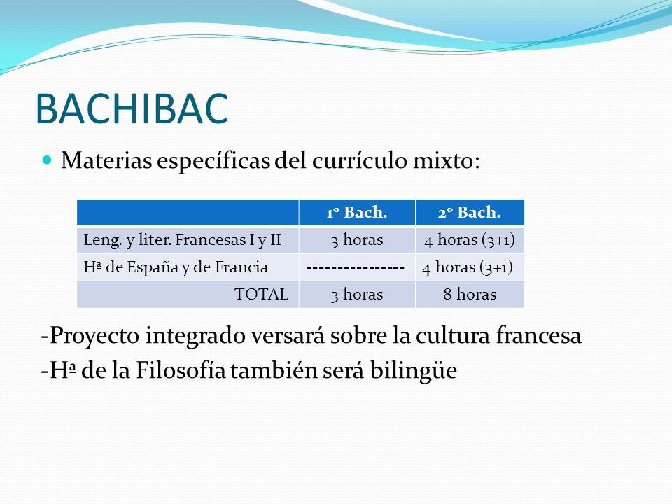 BACHIBAC Materias específicas del currículo mixto: