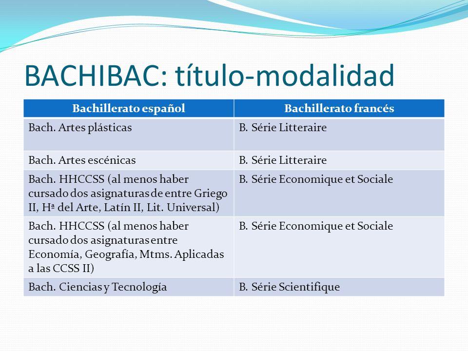 BACHIBAC: título-modalidad