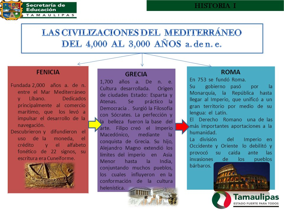 HISTORIA I LAS CIVILIZACIONES DEL MEDITERRÁNEO DEL 4,000 AL 3,000 AÑOS a. de n. e. FENICIA.