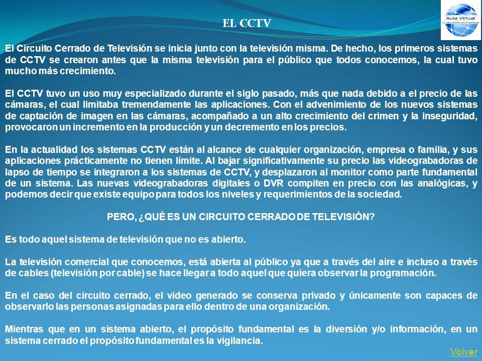 PERO, ¿QUÉ ES UN CIRCUITO CERRADO DE TELEVISIÓN
