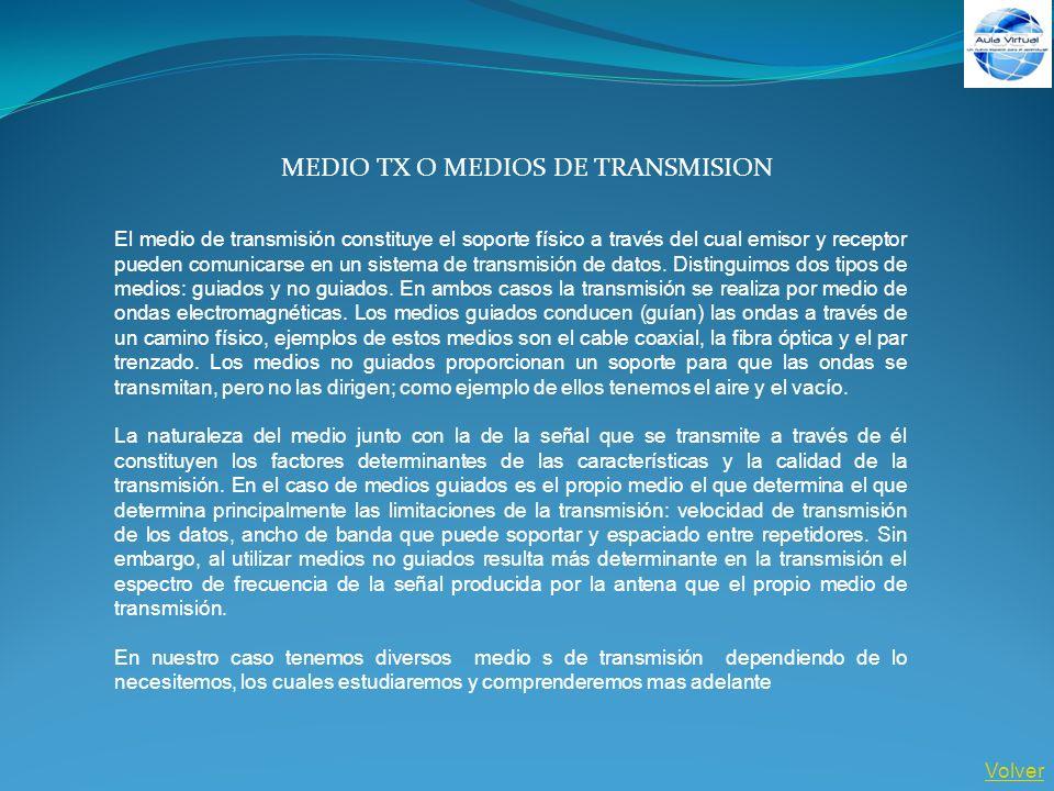 MEDIO TX O MEDIOS DE TRANSMISION