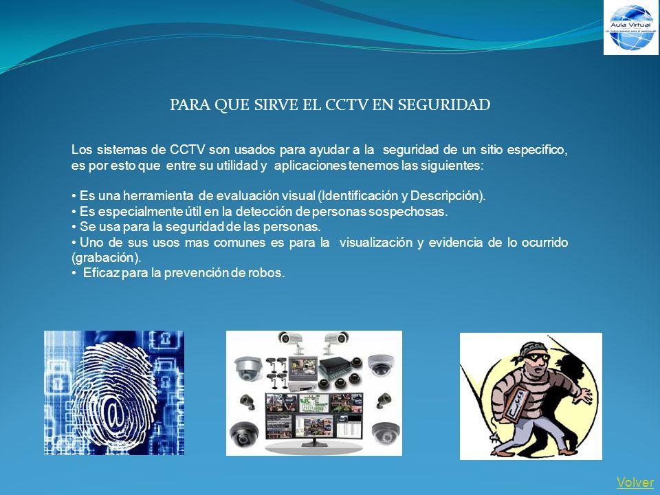 PARA QUE SIRVE EL CCTV EN SEGURIDAD