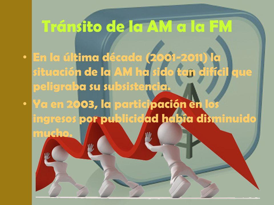 Tránsito de la AM a la FM En la última década (2001-2011) la situación de la AM ha sido tan difícil que peligraba su subsistencia.