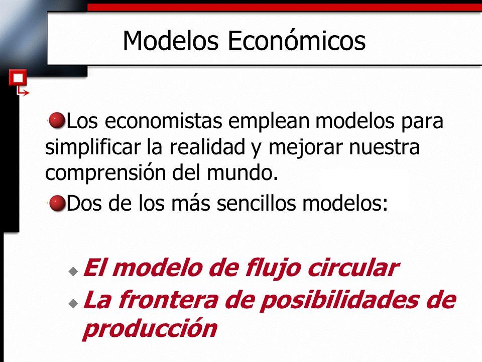 Modelos Económicos El modelo de flujo circular