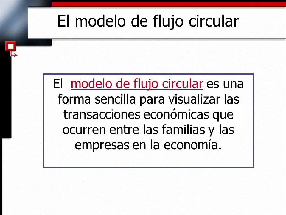 El modelo de flujo circular