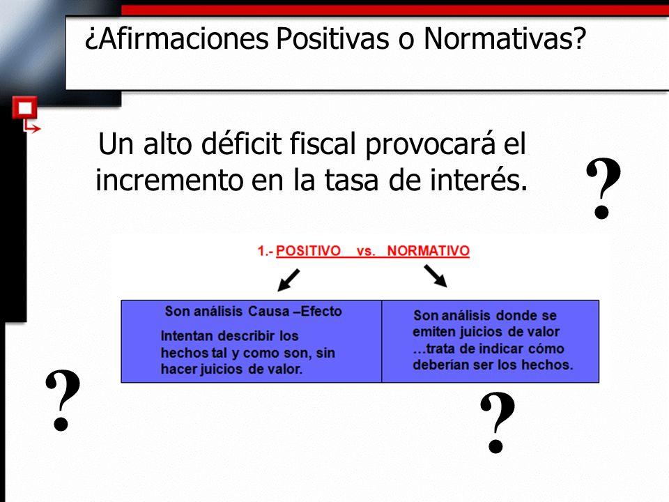 ¿Afirmaciones Positivas o Normativas