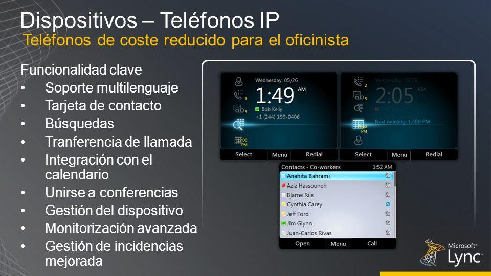 Dispositivos – Teléfonos IP