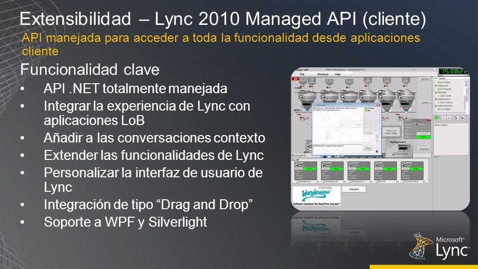 Extensibilidad – Lync 2010 Managed API (cliente)