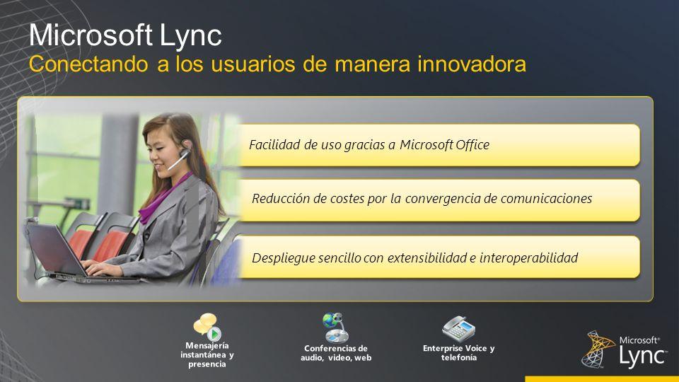 Microsoft Lync Conectando a los usuarios de manera innovadora
