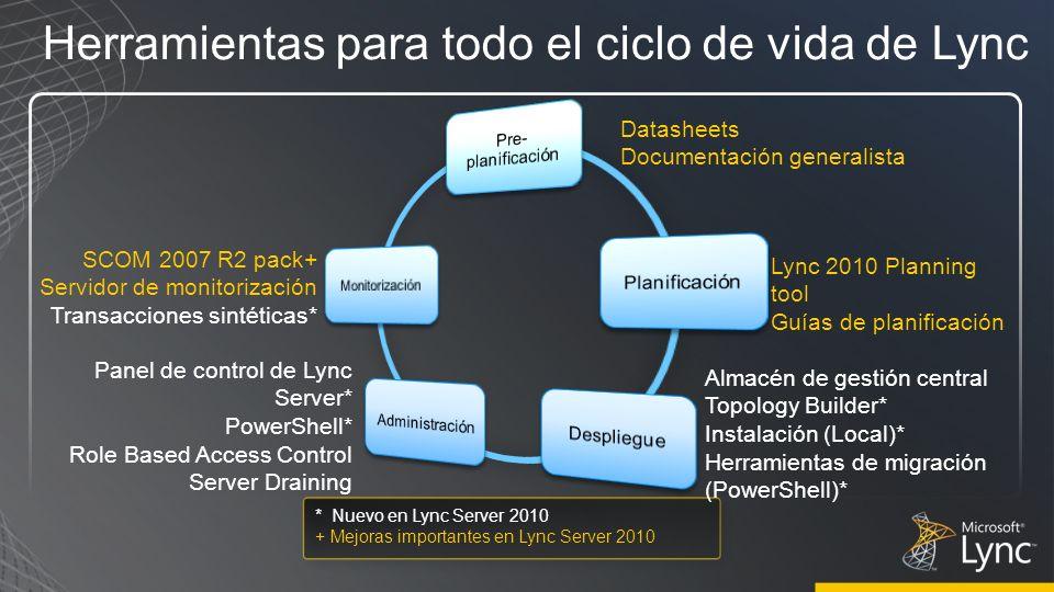 Herramientas para todo el ciclo de vida de Lync