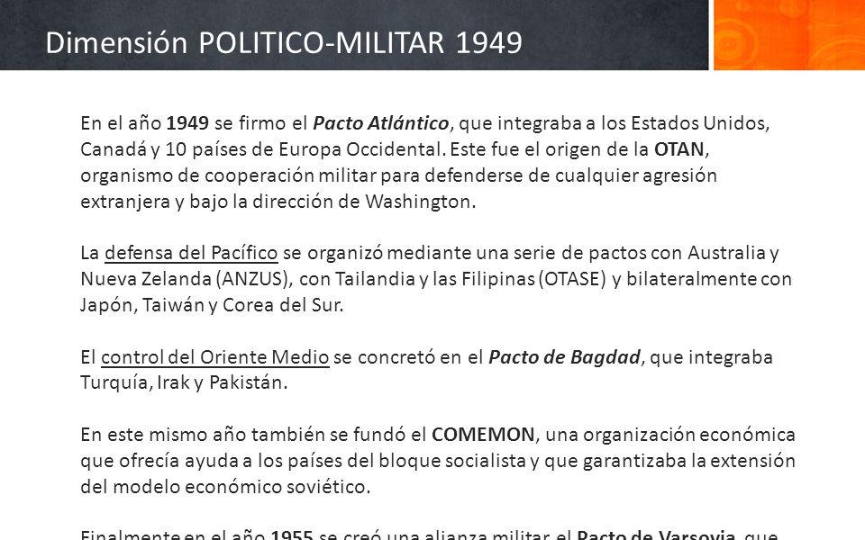 Dimensión POLITICO-MILITAR 1949