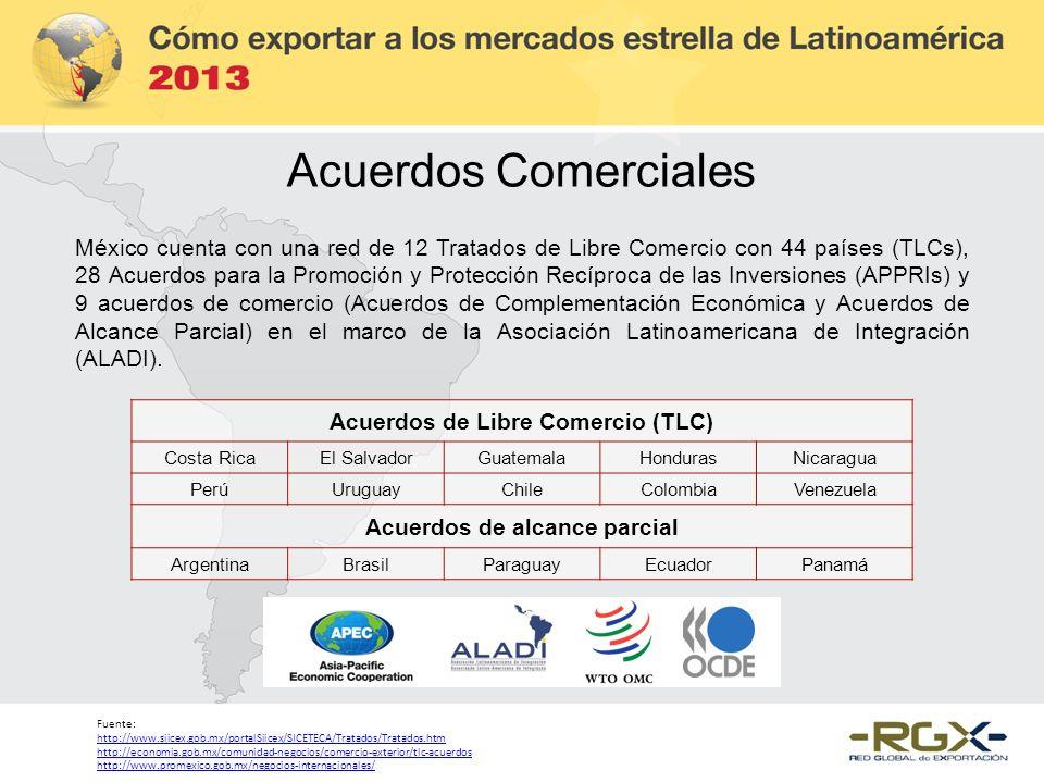 Acuerdos de Libre Comercio (TLC) Acuerdos de alcance parcial