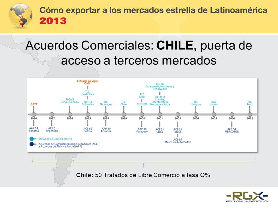 Acuerdos Comerciales: CHILE, puerta de acceso a terceros mercados
