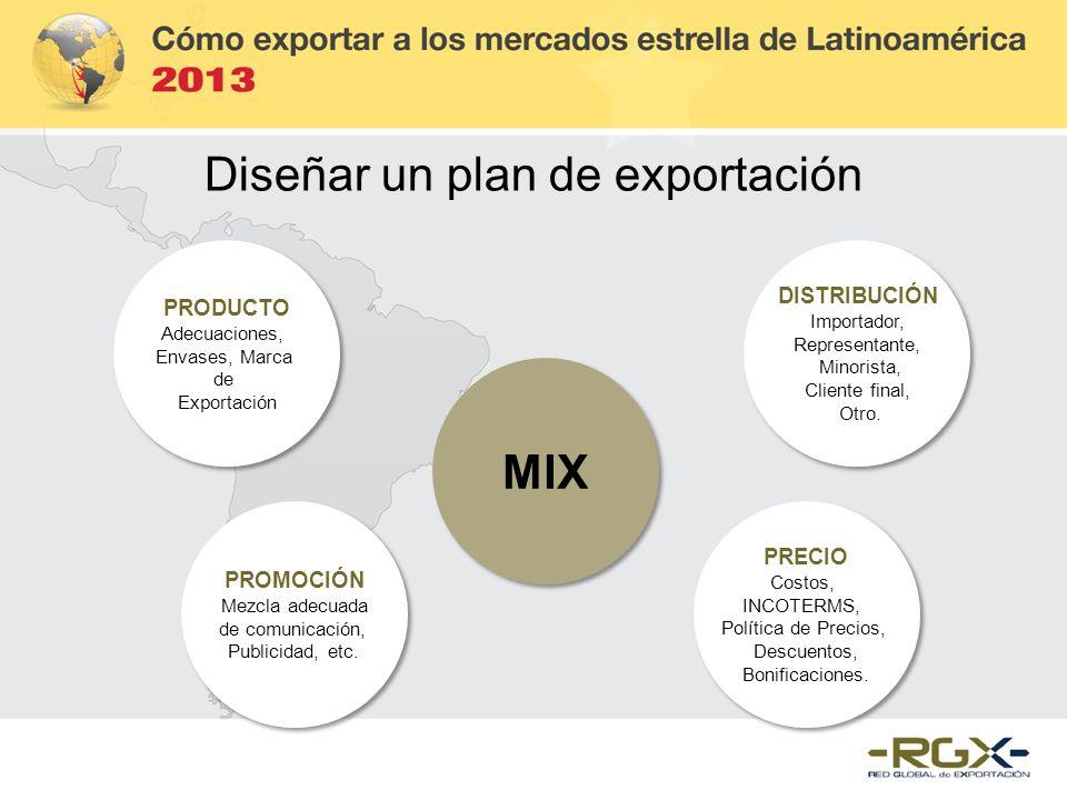 Diseñar un plan de exportación