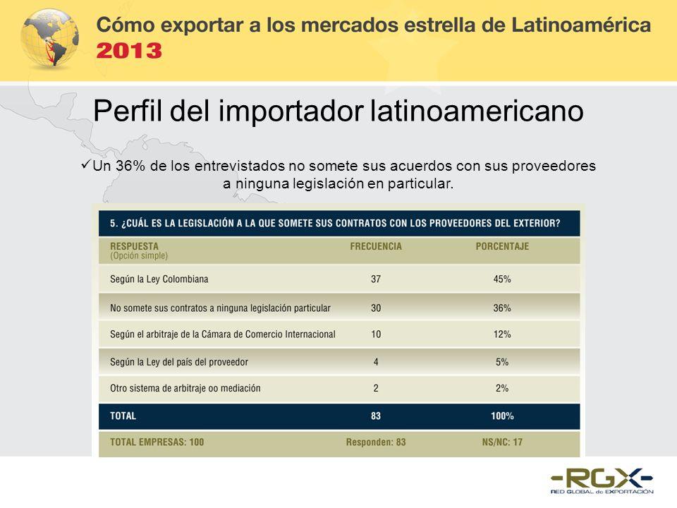 Perfil del importador latinoamericano
