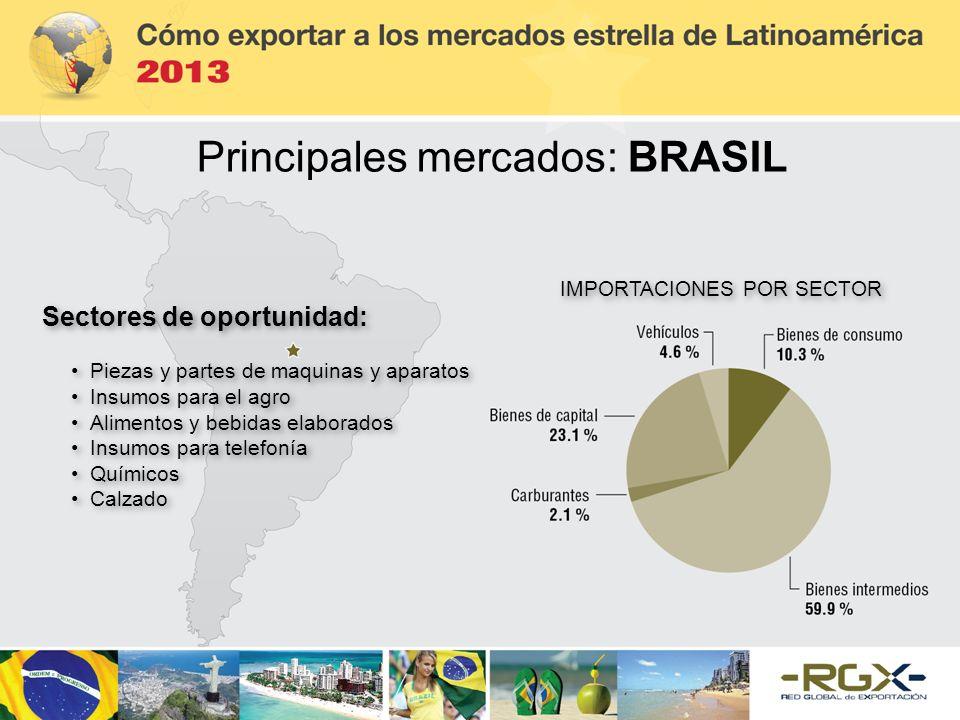 Principales mercados: BRASIL