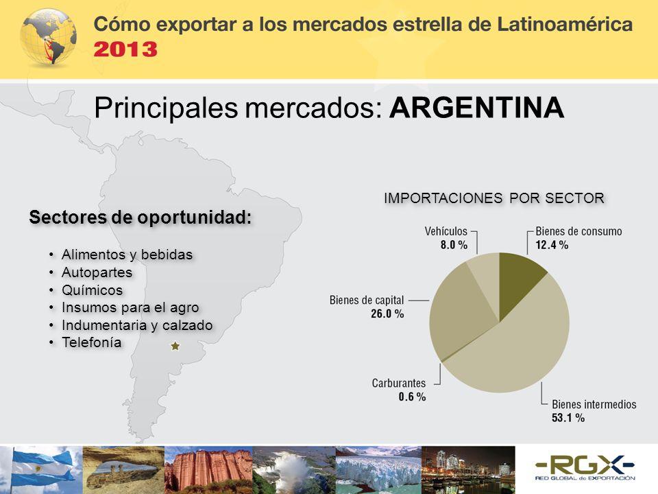 Principales mercados: ARGENTINA