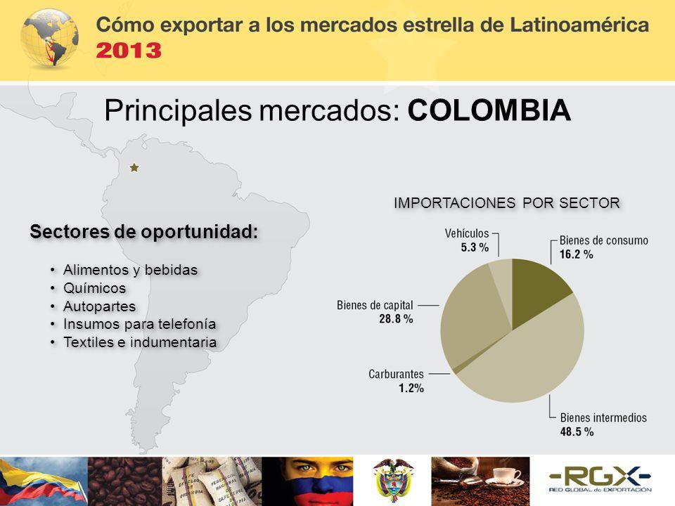Principales mercados: COLOMBIA