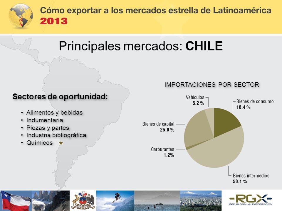 Principales mercados: CHILE