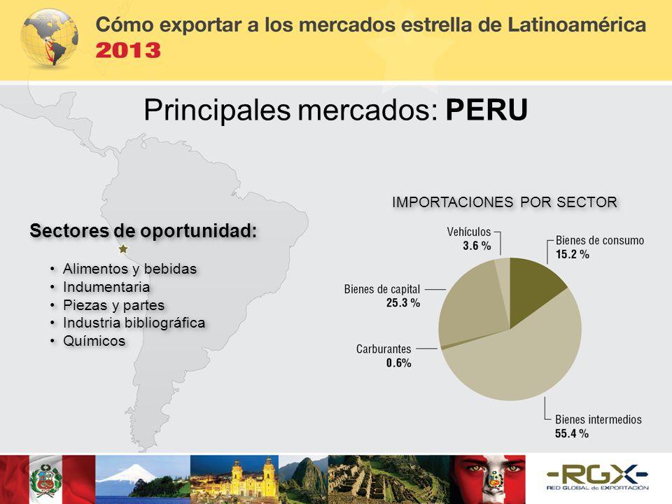 Principales mercados: PERU