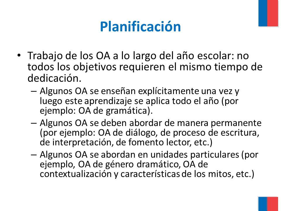 Planificación Trabajo de los OA a lo largo del año escolar: no todos los objetivos requieren el mismo tiempo de dedicación.
