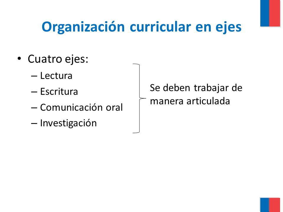 Organización curricular en ejes