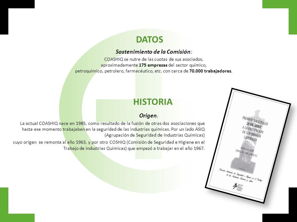 DATOS HISTORIA Origen: