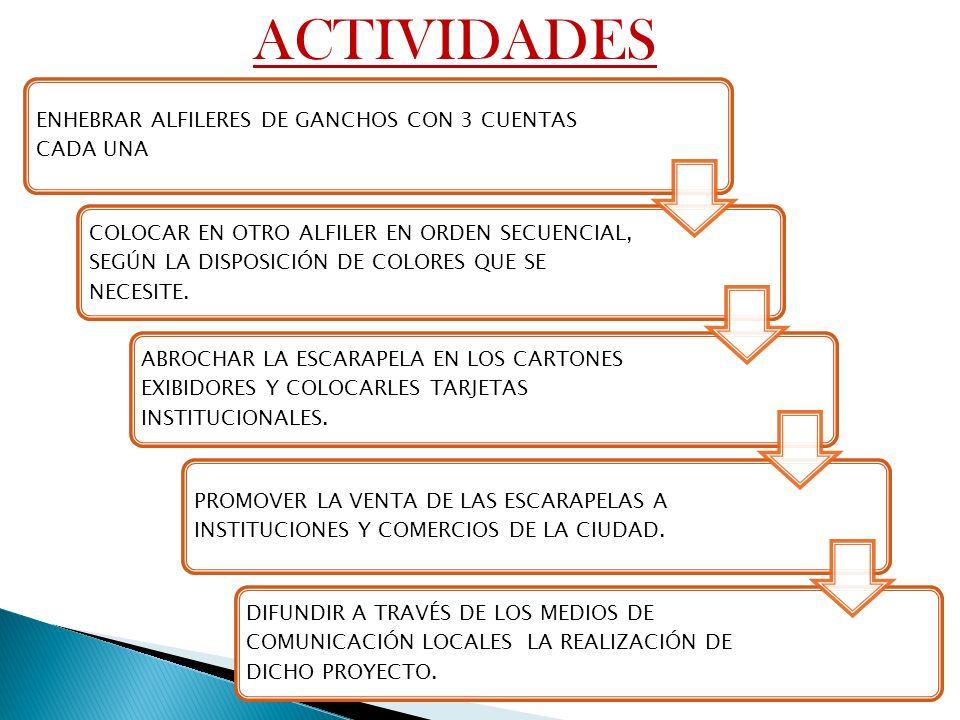 ACTIVIDADES ENHEBRAR ALFILERES DE GANCHOS CON 3 CUENTAS CADA UNA