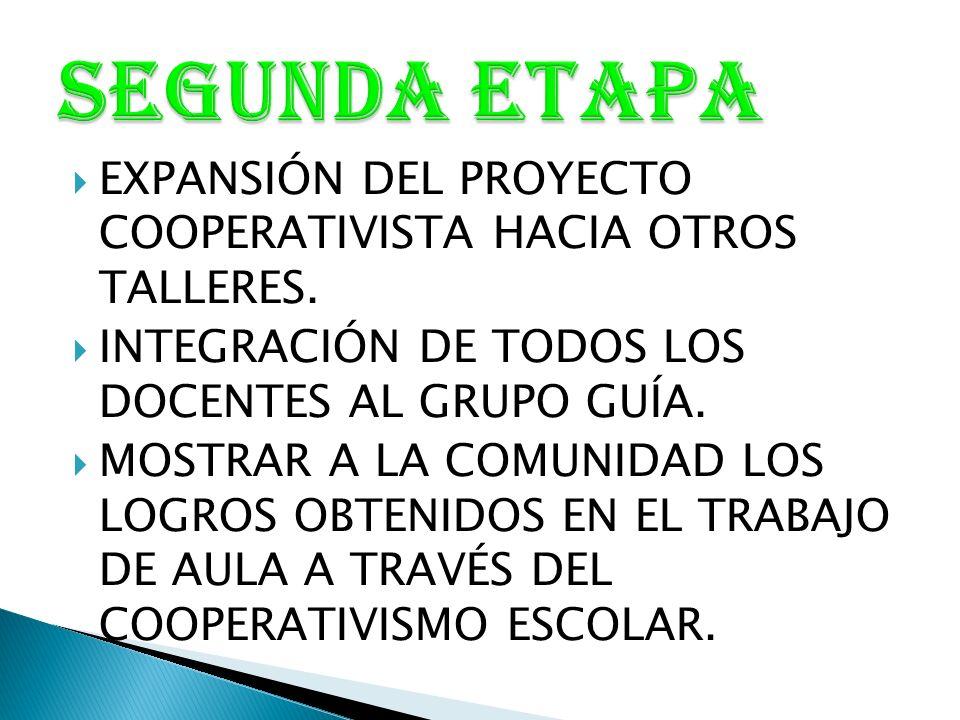 SEGUNDA ETAPA EXPANSIÓN DEL PROYECTO COOPERATIVISTA HACIA OTROS TALLERES. INTEGRACIÓN DE TODOS LOS DOCENTES AL GRUPO GUÍA.