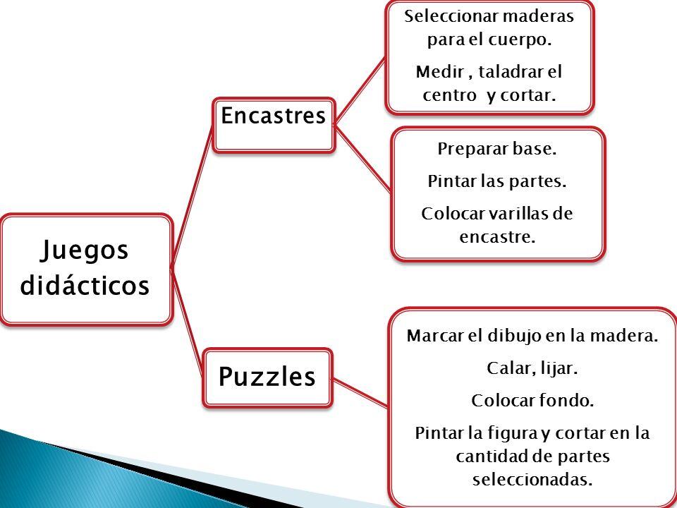 Juegos didácticos Puzzles