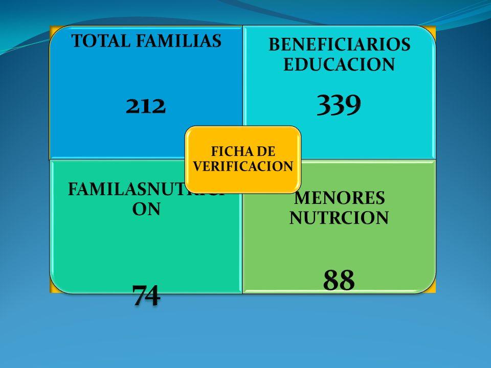 BENEFICIARIOS EDUCACION