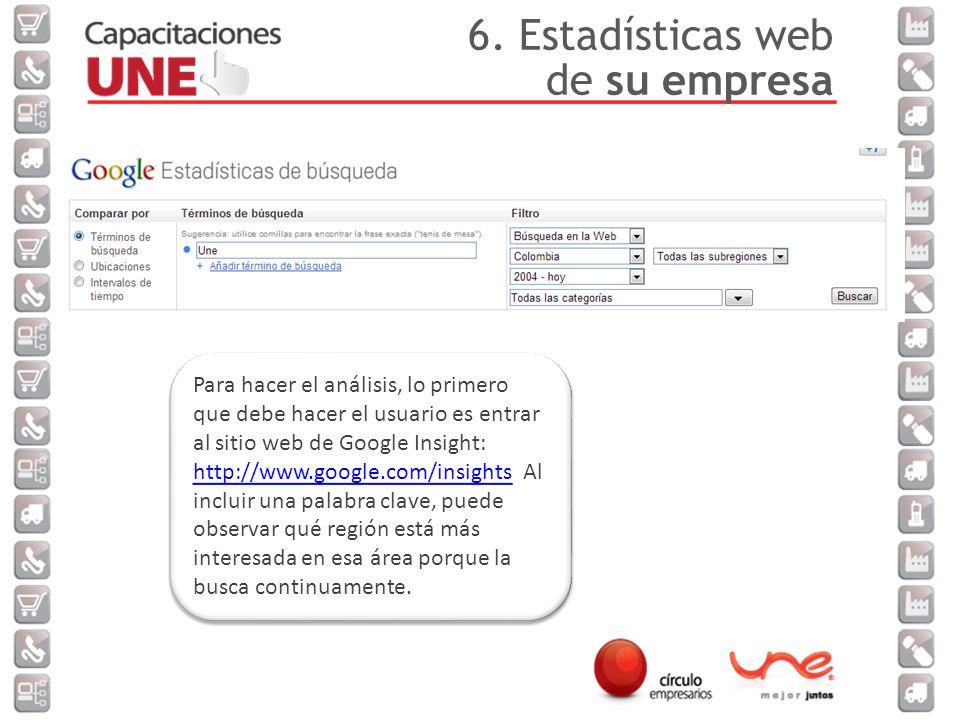 6. Estadísticas web de su empresa