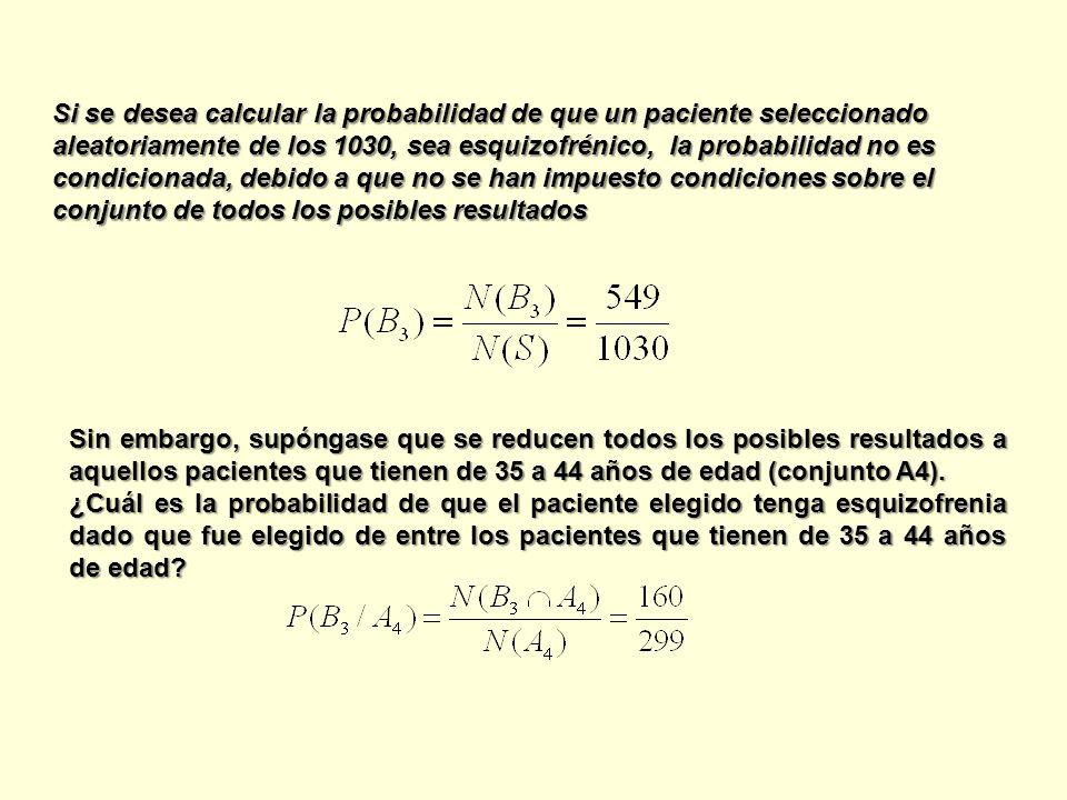 Si se desea calcular la probabilidad de que un paciente seleccionado aleatoriamente de los 1030, sea esquizofrénico, la probabilidad no es condicionada, debido a que no se han impuesto condiciones sobre el conjunto de todos los posibles resultados