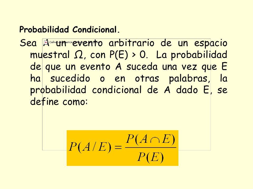 Probabilidad Condicional.